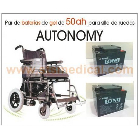 silla de ruedas shortes